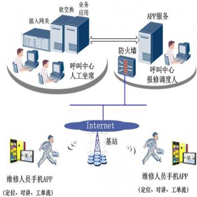 .陕西地方电力集团96789服务热线